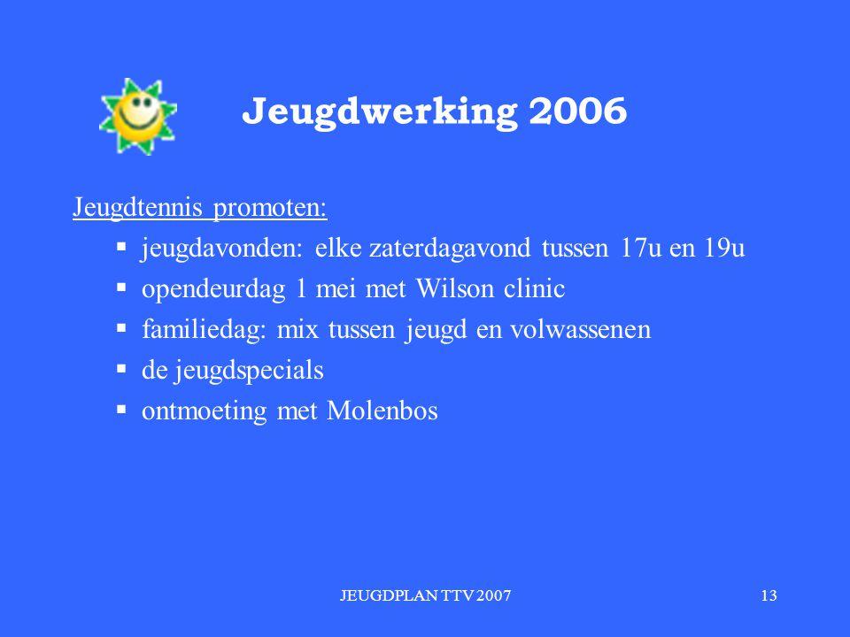 Jeugdwerking 2006 Jeugdtennis promoten: