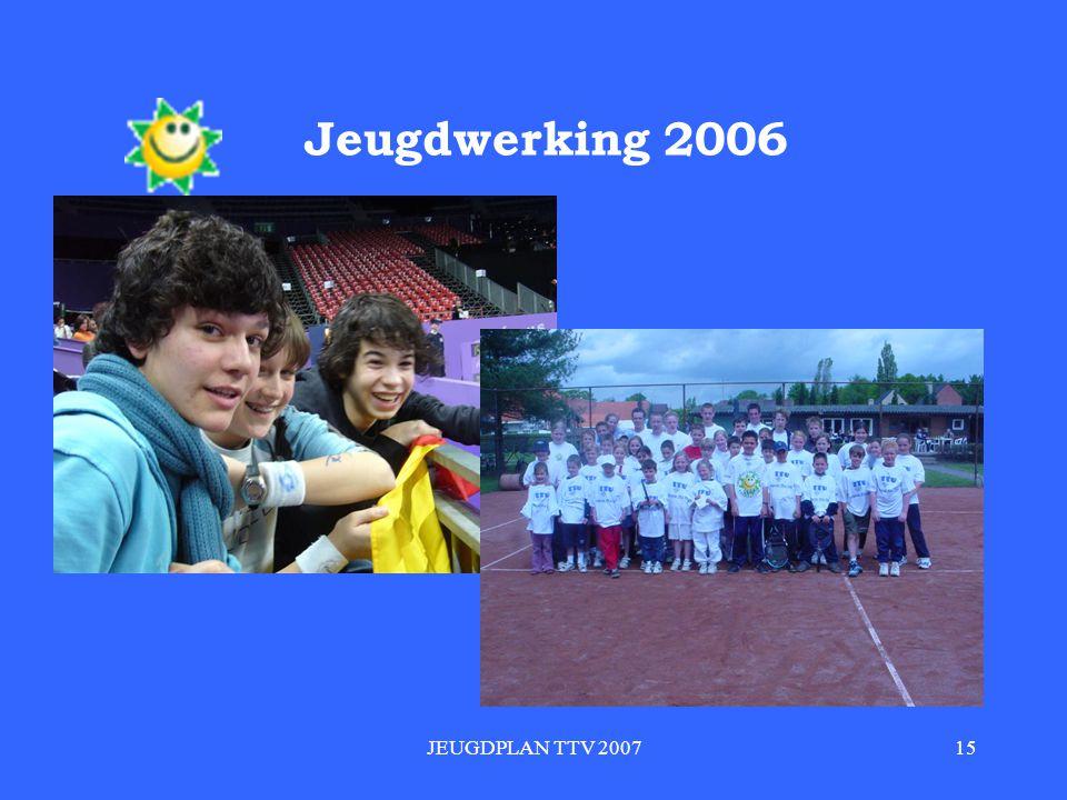 Jeugdwerking 2006 JEUGDPLAN TTV 2007