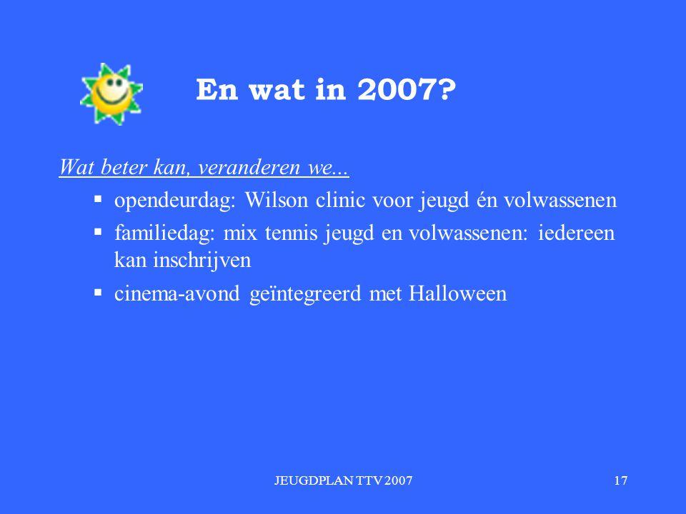 En wat in 2007 Wat beter kan, veranderen we...