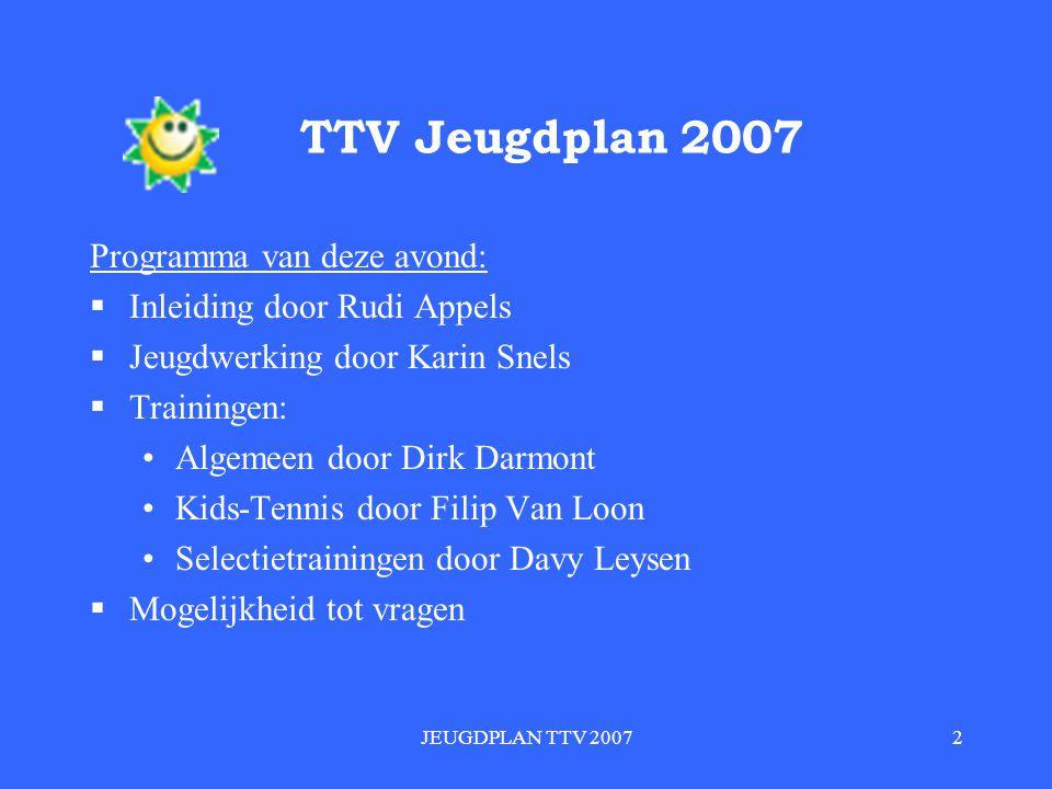 TTV Jeugdplan 2007 Programma van deze avond: