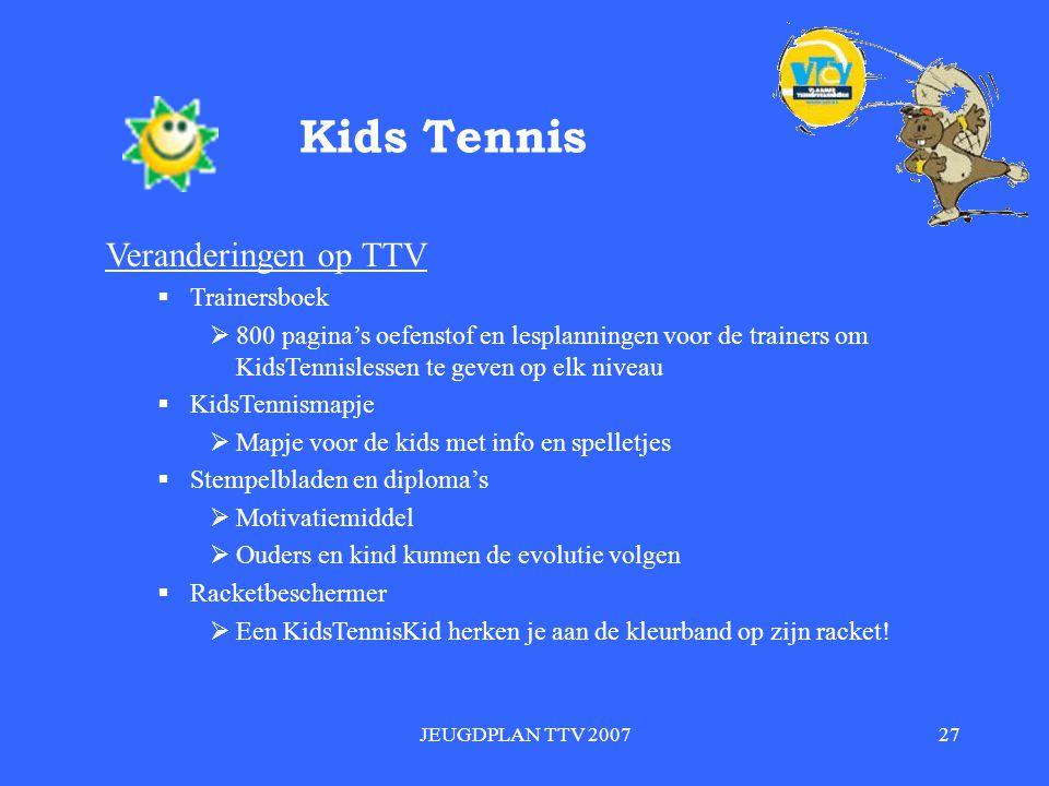 Kids Tennis Veranderingen op TTV Trainersboek