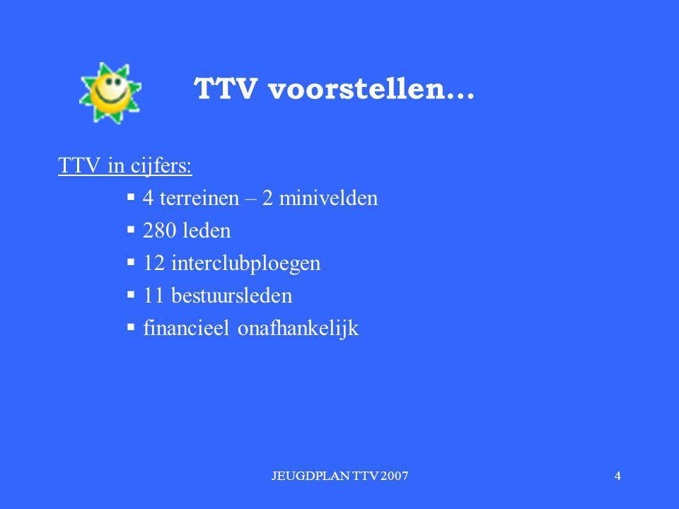 TTV voorstellen… TTV in cijfers: 4 terreinen – 2 minivelden 280 leden