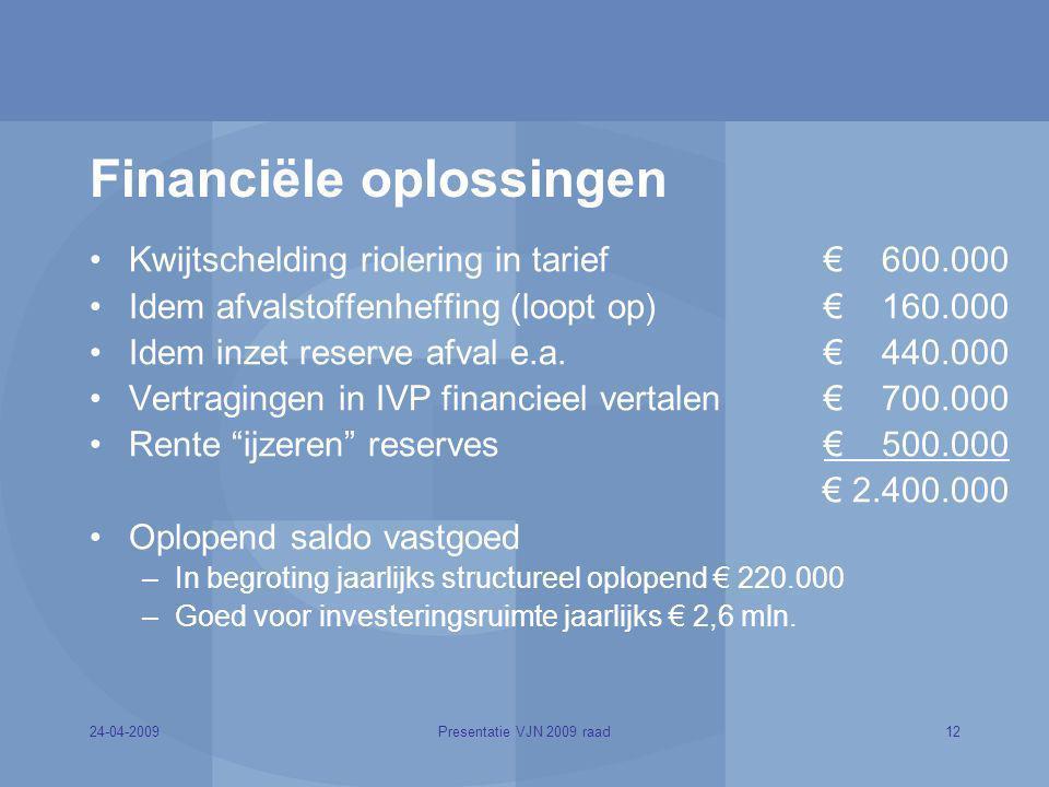 Financiële oplossingen