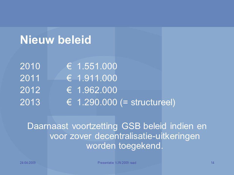 Nieuw beleid 2010 € 1.551.000. 2011 € 1.911.000. 2012 € 1.962.000. 2013 € 1.290.000 (= structureel)