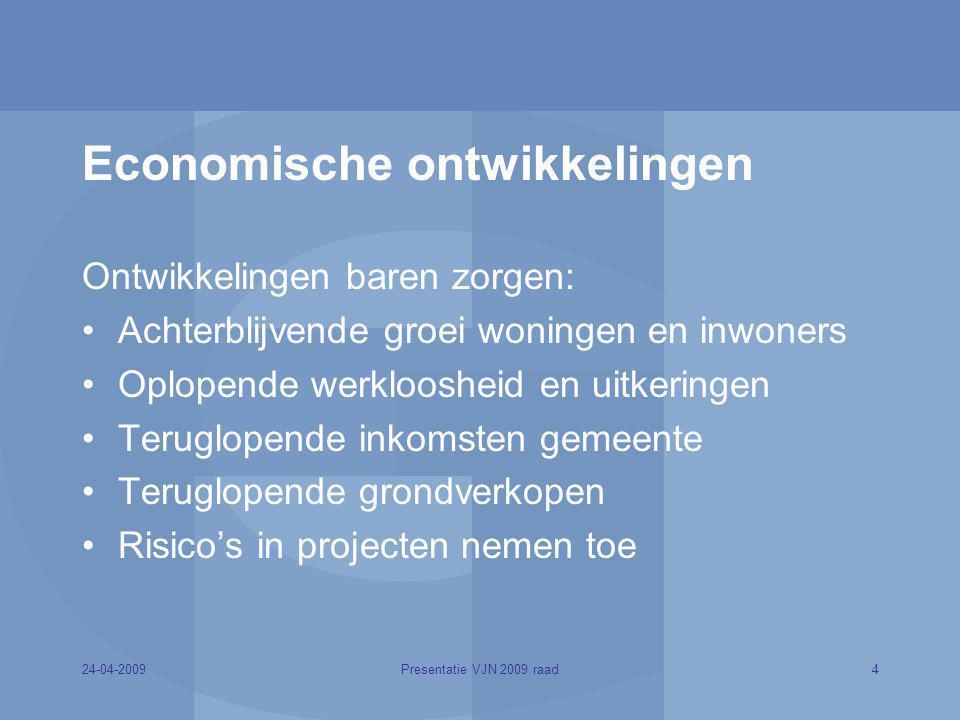 Economische ontwikkelingen