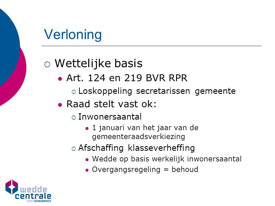 Verloning Wettelijke basis Art. 124 en 219 BVR RPR Raad stelt vast ok: