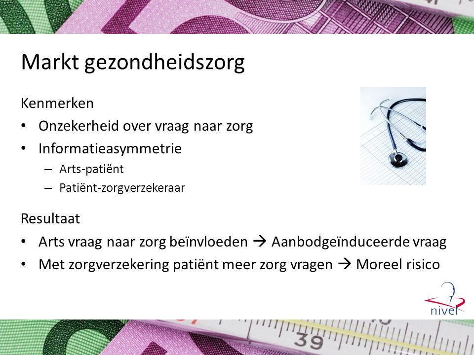 Markt gezondheidszorg