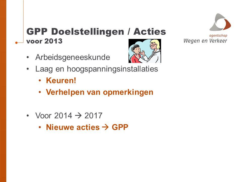 GPP Doelstellingen / Acties voor 2013