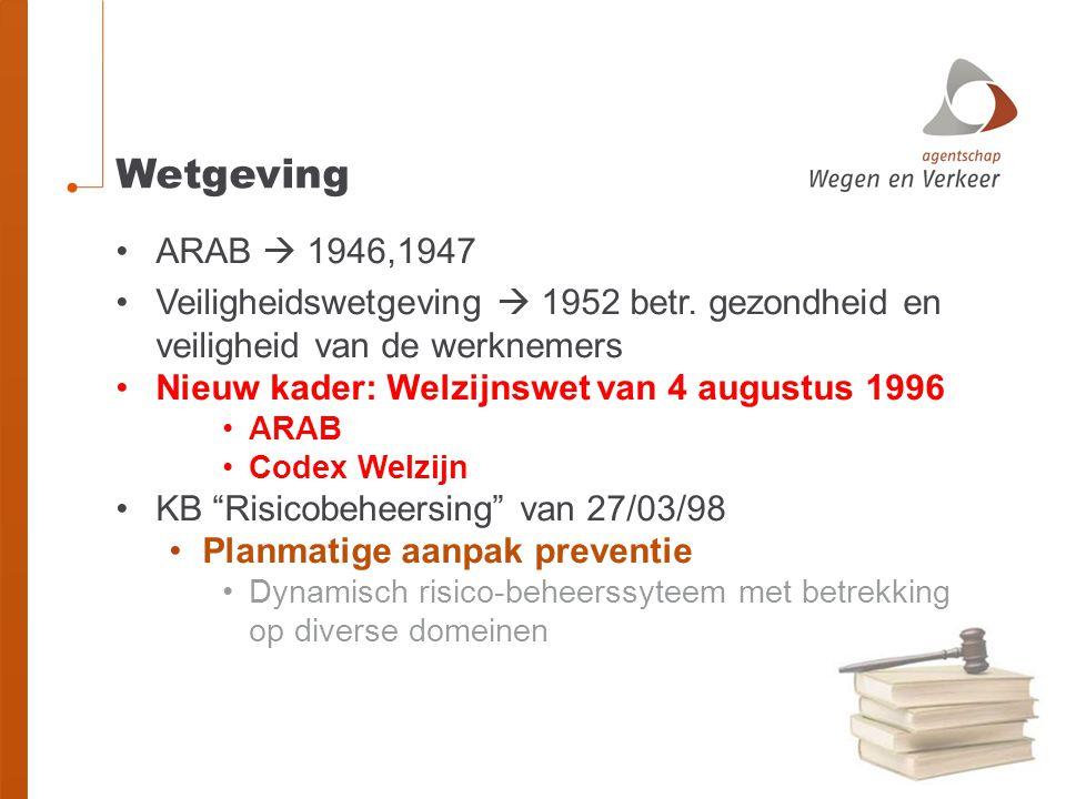 Wetgeving ARAB  1946,1947. Veiligheidswetgeving  1952 betr. gezondheid en veiligheid van de werknemers.