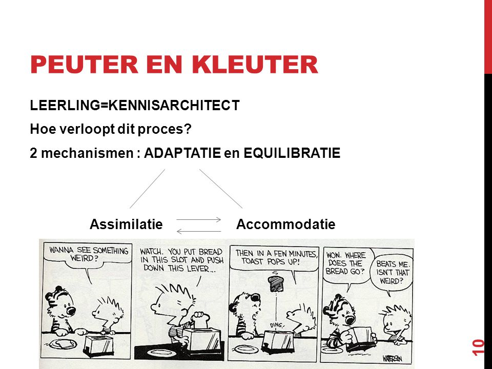 Peuter en kleuter LEERLING=KENNISARCHITECT Hoe verloopt dit proces 2 mechanismen : ADAPTATIE en EQUILIBRATIE Assimilatie Accommodatie