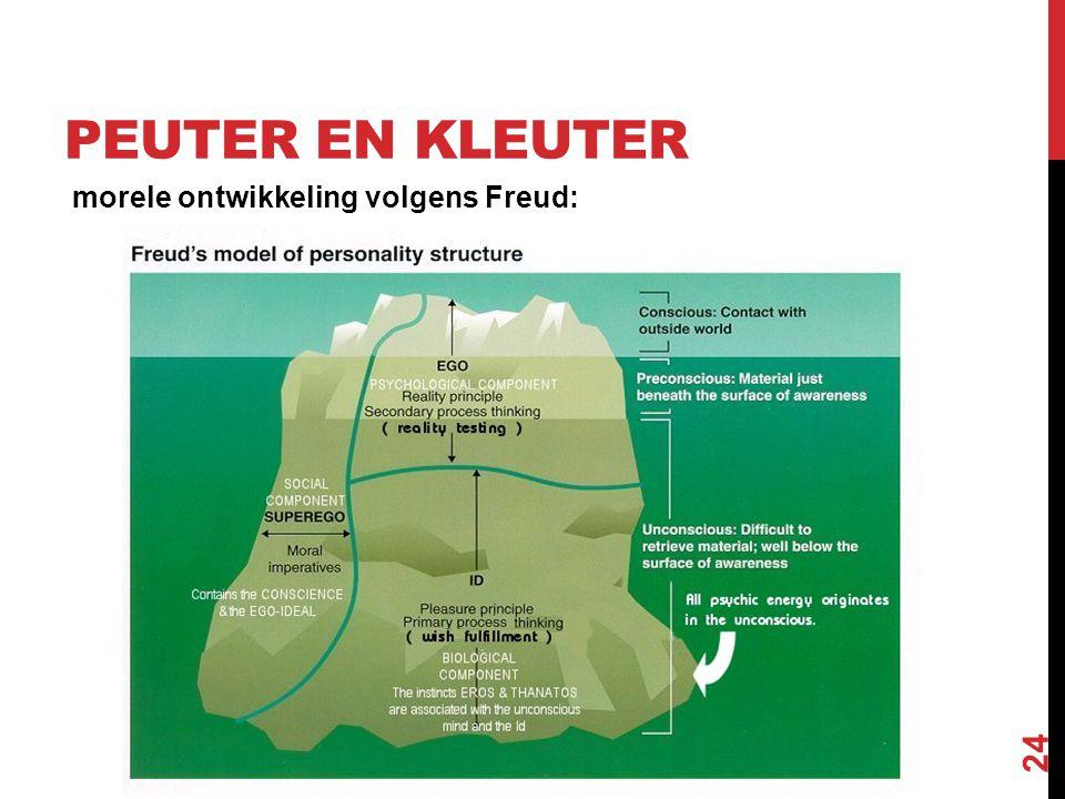 Peuter en kleuter morele ontwikkeling volgens Freud: