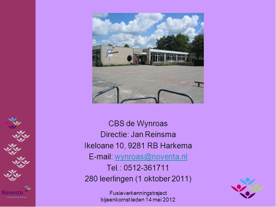 E-mail: wynroas@noventa.nl Tel.: 0512-361711