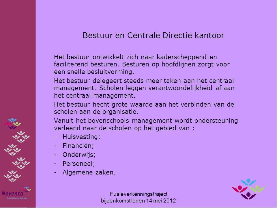 Bestuur en Centrale Directie kantoor