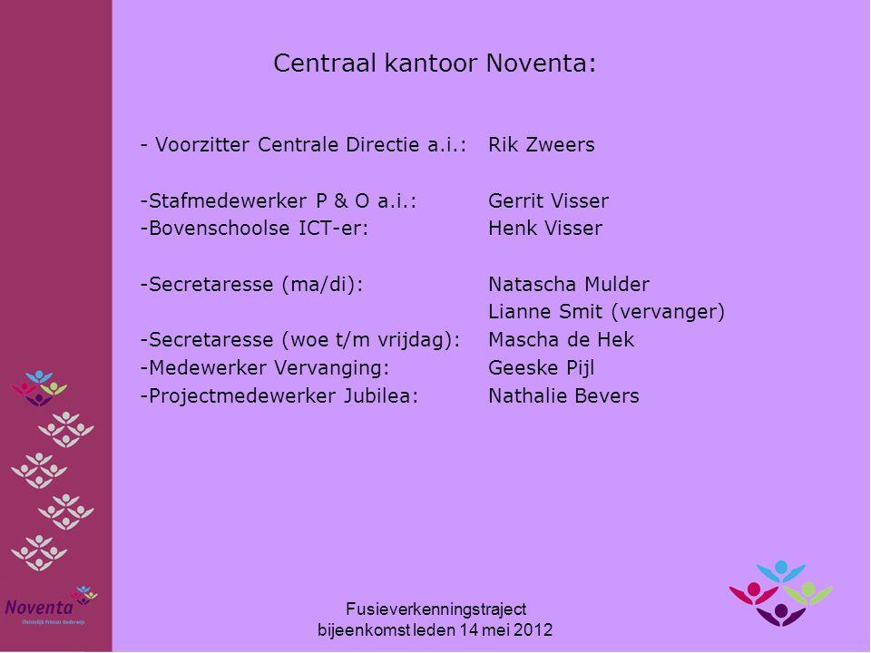 Centraal kantoor Noventa: