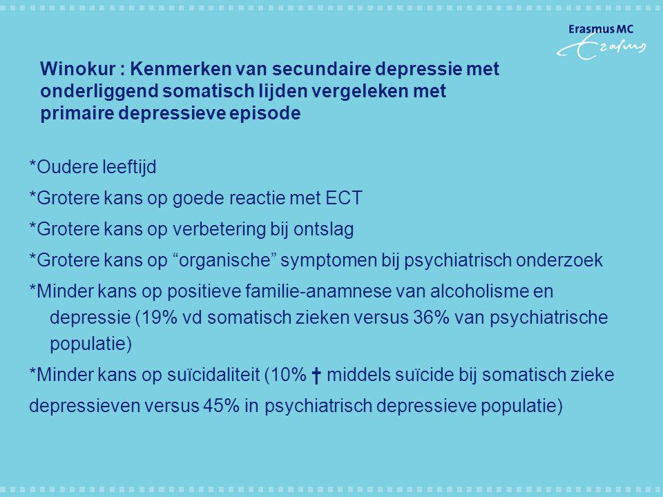 Winokur : Kenmerken van secundaire depressie met onderliggend somatisch lijden vergeleken met primaire depressieve episode