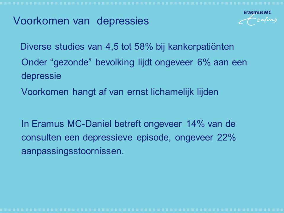 Voorkomen van depressies