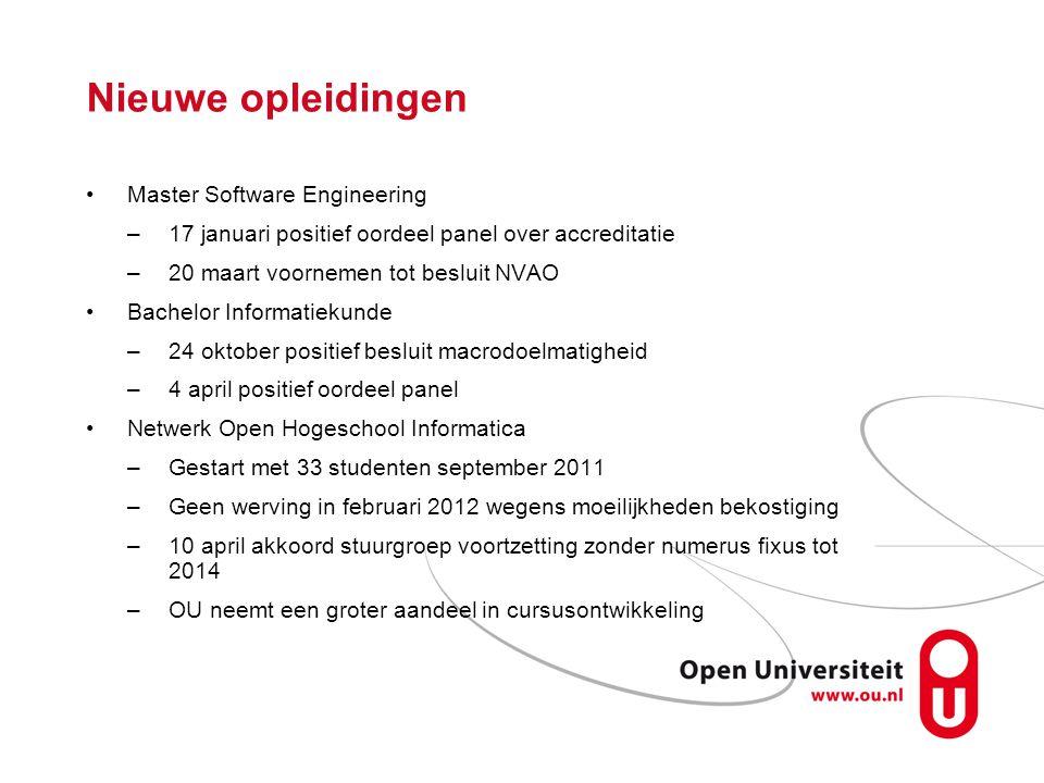 Nieuwe opleidingen Master Software Engineering