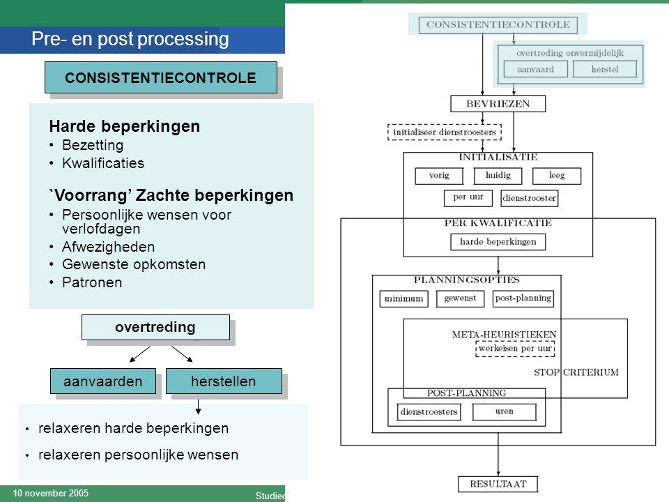 Pre- en post processing