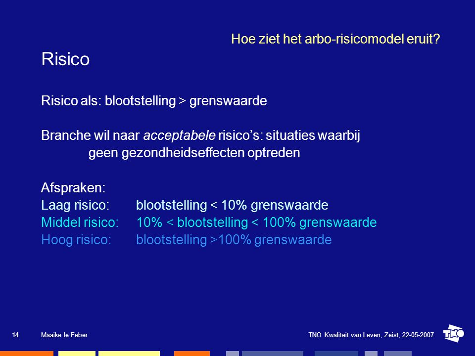 Hoe ziet het arbo-risicomodel eruit Risico