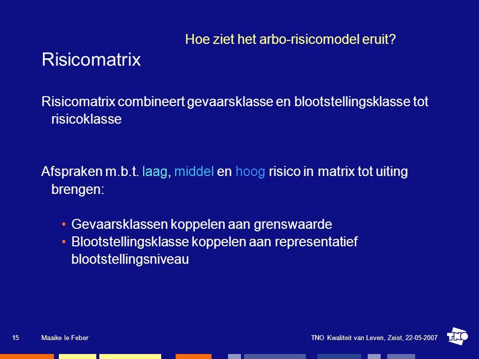 Hoe ziet het arbo-risicomodel eruit Risicomatrix