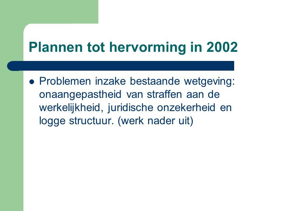 Plannen tot hervorming in 2002