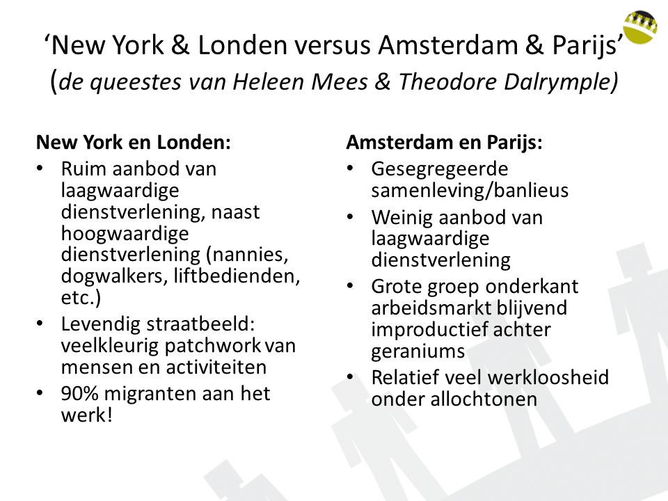'New York & Londen versus Amsterdam & Parijs' (de queestes van Heleen Mees & Theodore Dalrymple)