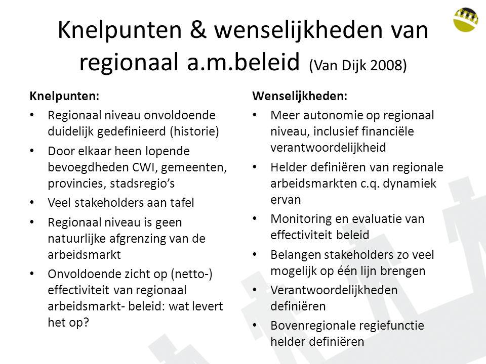 Knelpunten & wenselijkheden van regionaal a.m.beleid (Van Dijk 2008)