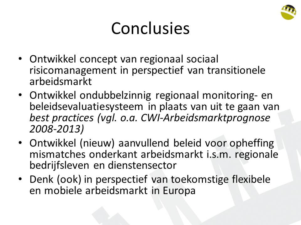 Conclusies Ontwikkel concept van regionaal sociaal risicomanagement in perspectief van transitionele arbeidsmarkt.