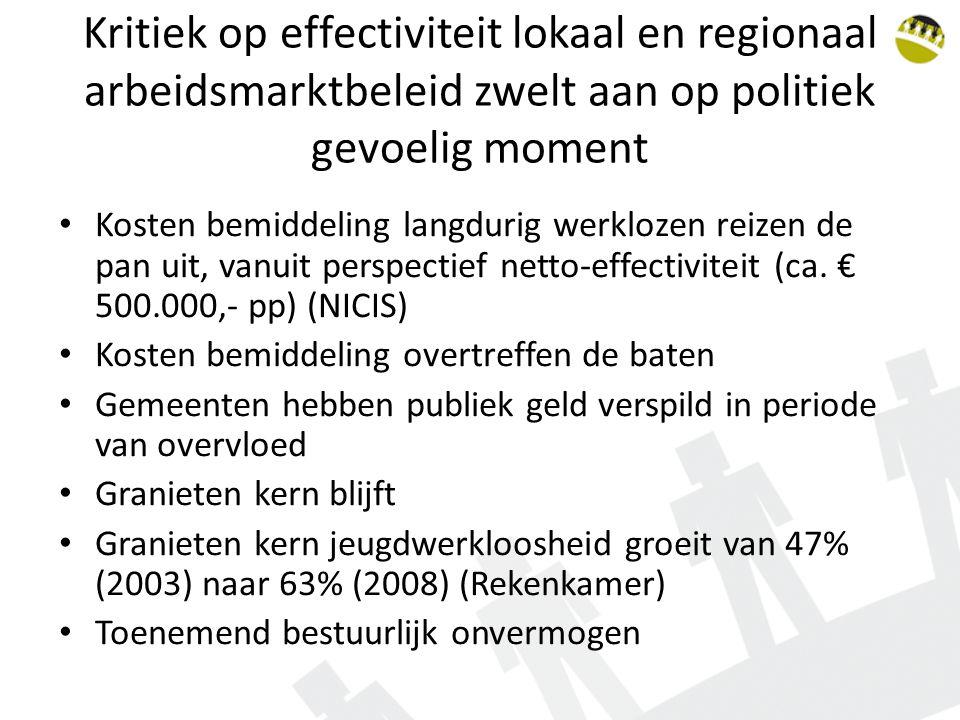 Kritiek op effectiviteit lokaal en regionaal arbeidsmarktbeleid zwelt aan op politiek gevoelig moment