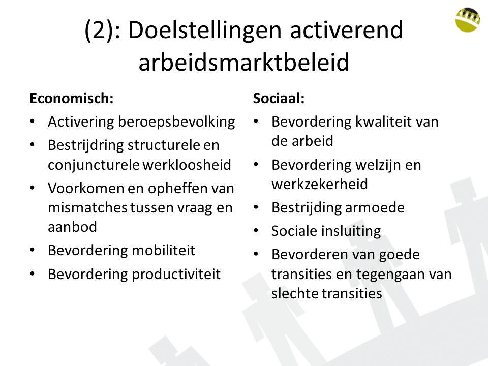 (2): Doelstellingen activerend arbeidsmarktbeleid