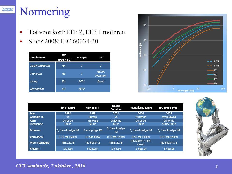 Normering Tot voor kort: EFF 2, EFF 1 motoren Sinds 2008: IEC 60034-30