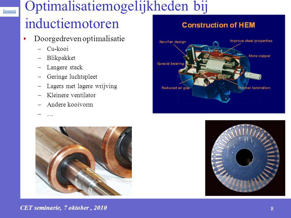 Optimalisatiemogelijkheden bij inductiemotoren
