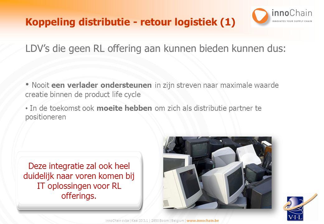 Koppeling distributie - retour logistiek (1)