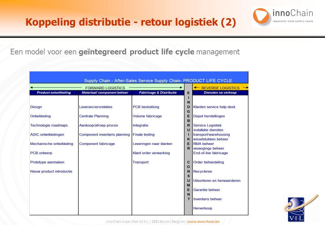 Koppeling distributie - retour logistiek (2)