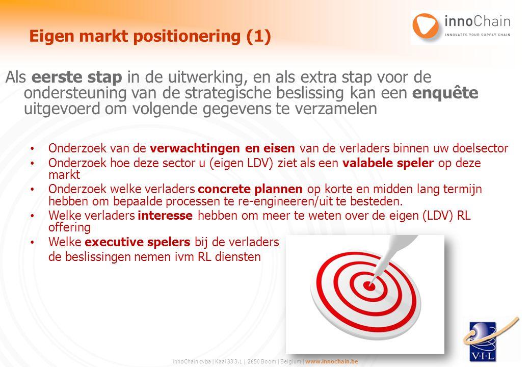 Eigen markt positionering (1)