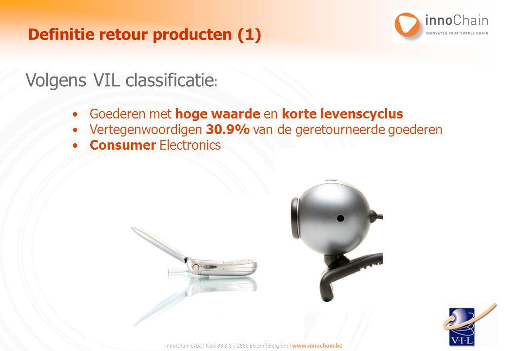 Definitie retour producten (1)