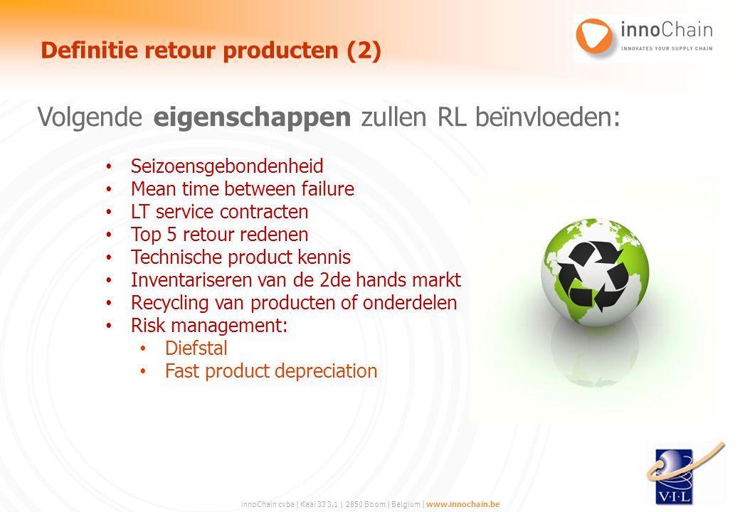 Definitie retour producten (2)