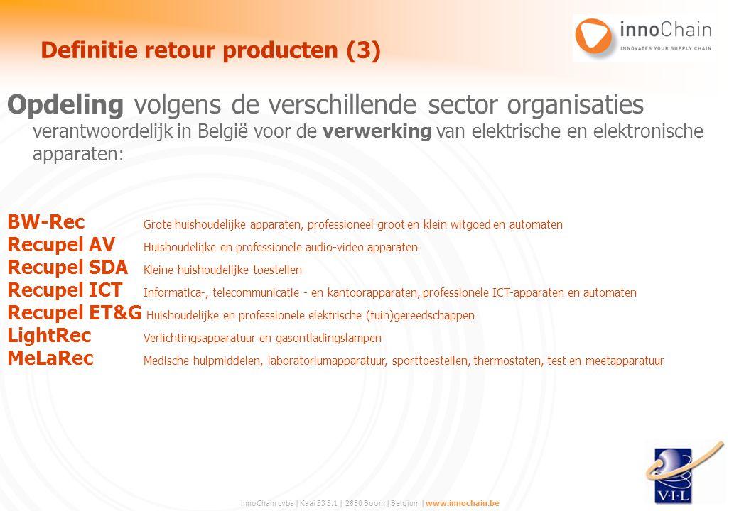 Definitie retour producten (3)