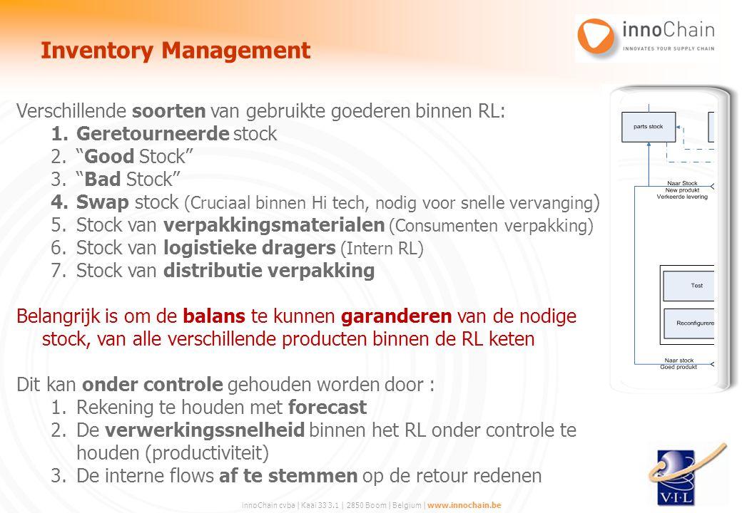 Inventory Management Verschillende soorten van gebruikte goederen binnen RL: Geretourneerde stock.