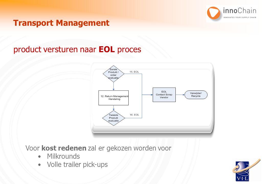 product versturen naar EOL proces