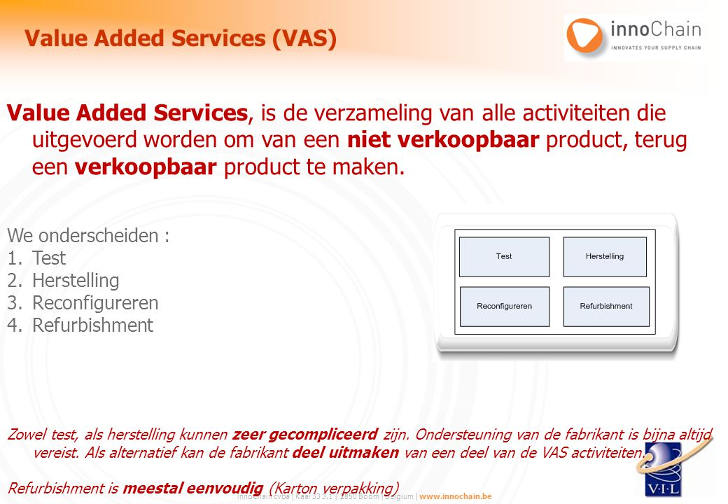 Value Added Services (VAS)