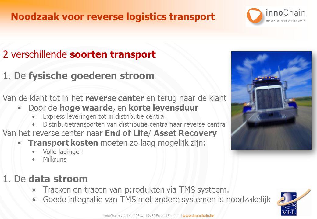 Noodzaak voor reverse logistics transport