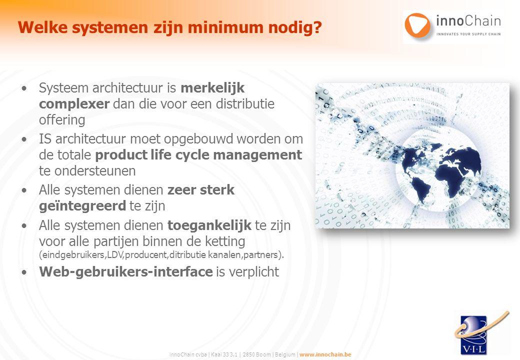 Welke systemen zijn minimum nodig