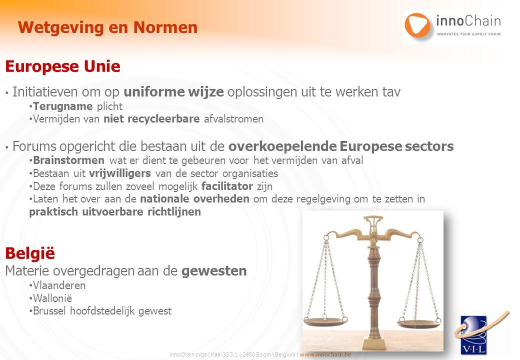 Wetgeving en Normen Europese Unie België