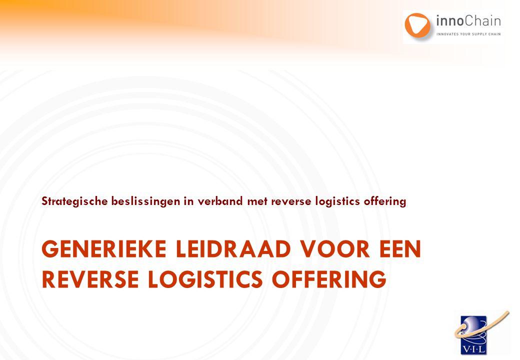 Generieke Leidraad voor een Reverse Logistics Offering