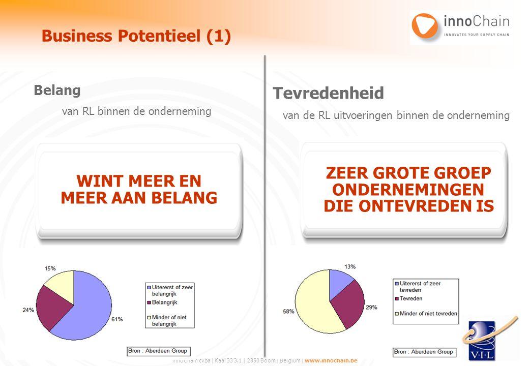 Business Potentieel (1)