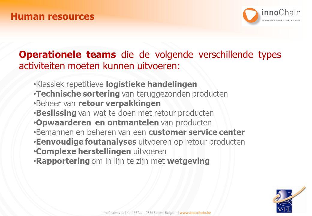 Human resources Operationele teams die de volgende verschillende types activiteiten moeten kunnen uitvoeren: