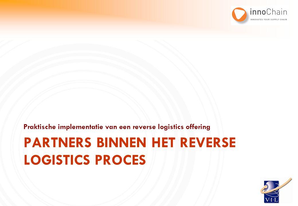 Partners binnen het reverse logistics proces