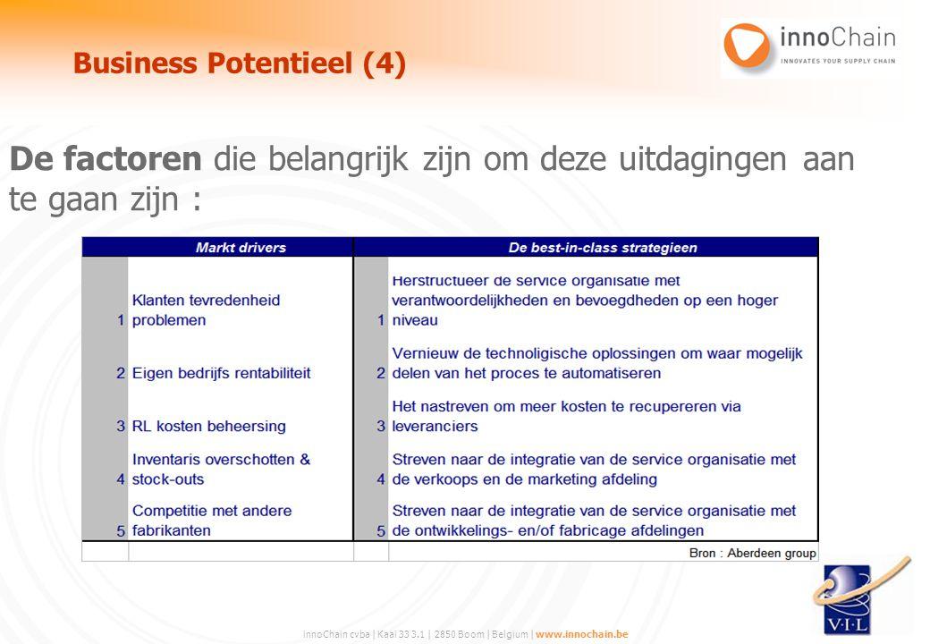 Business Potentieel (4)