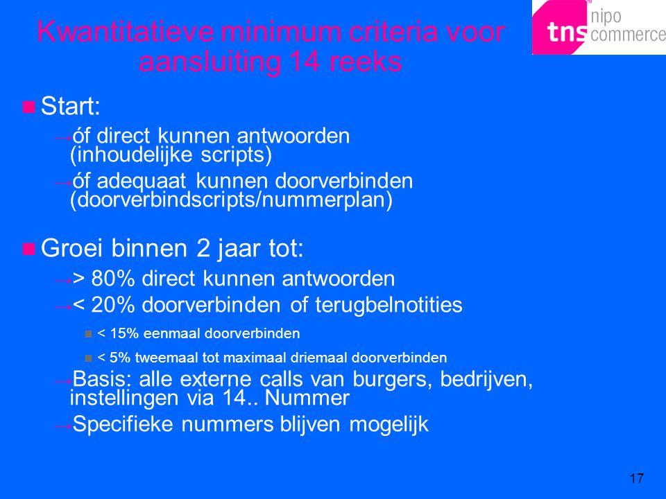 Kwantitatieve minimum criteria voor aansluiting 14 reeks